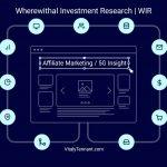 Affiliate Marketing, as well as 5G Tech Insight